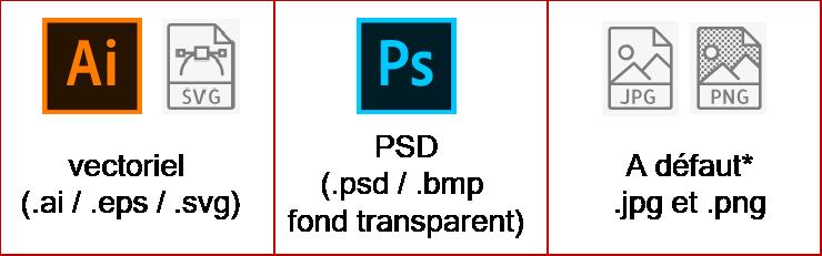 illustrator photoshop svg